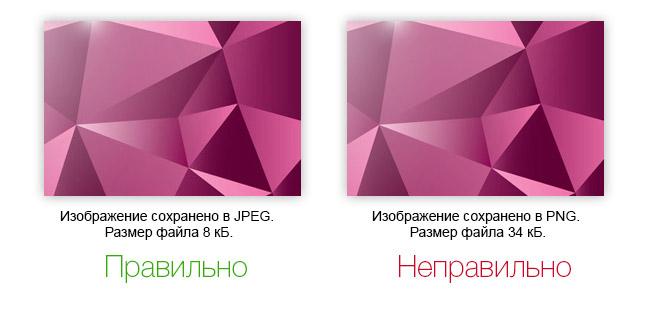 JPEG или PNG?
