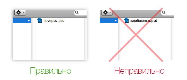 Называй файлы по-английски или транслитом