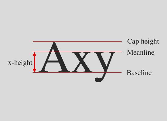 Характеристики шрифта