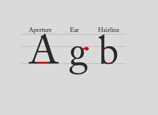Aperture, Ear, Hairline